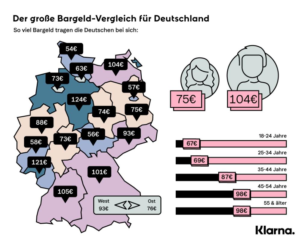 Bargeld in Deutschland