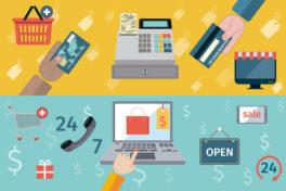 E-Commerce-Markt