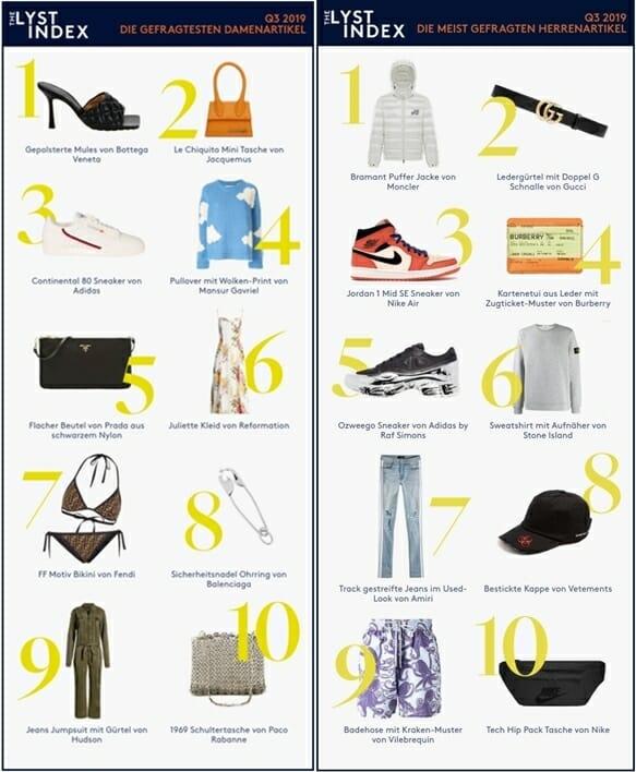 Beliebte Modemarken 2019