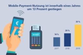 mobile Bezahlsysteme
