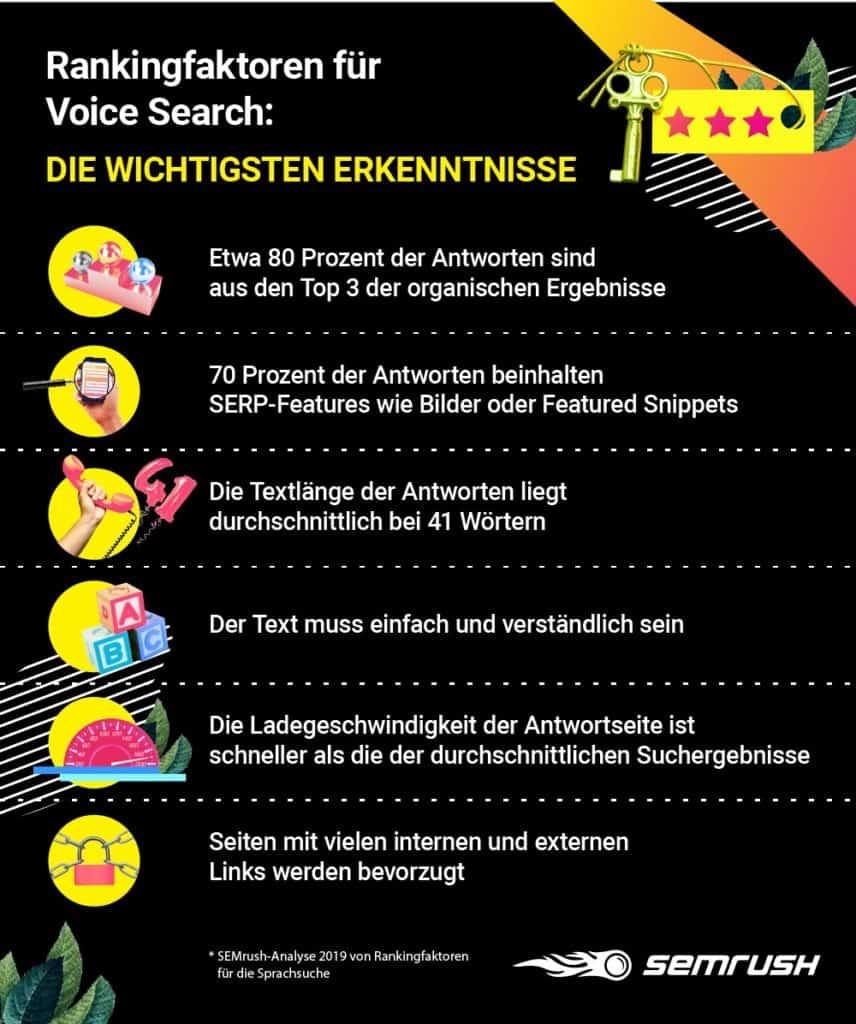 Sprachsuche - Faktoren