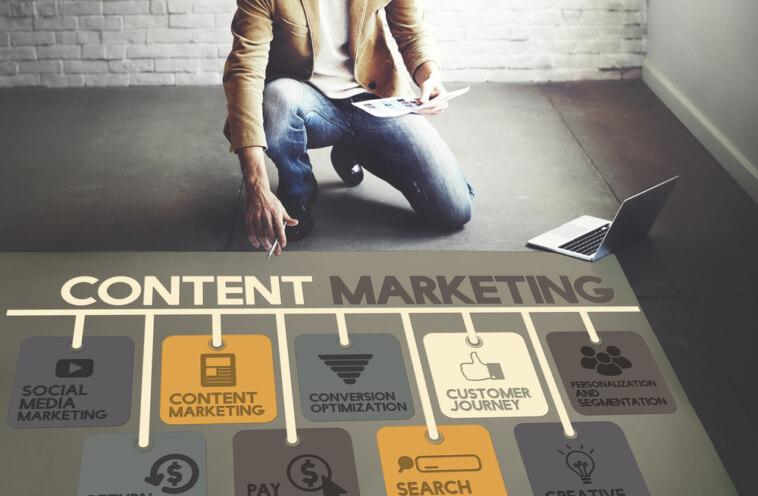 Video-Marketing B2B-Content-Marketing