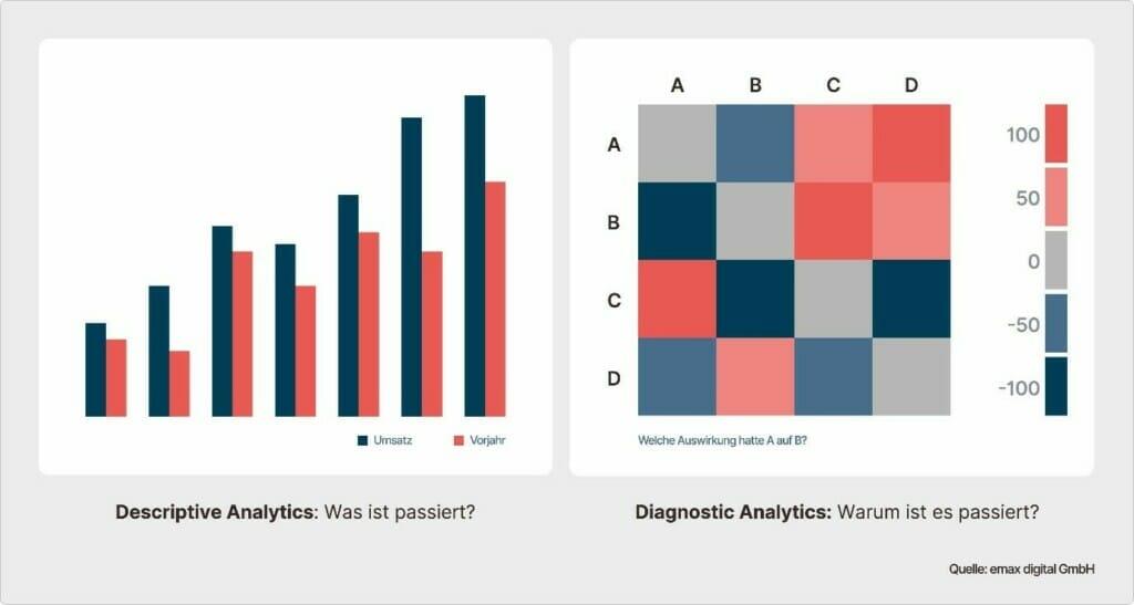 Prescriptive Analytics emax