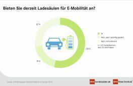 ehi_e-mobilitaet_grafik1