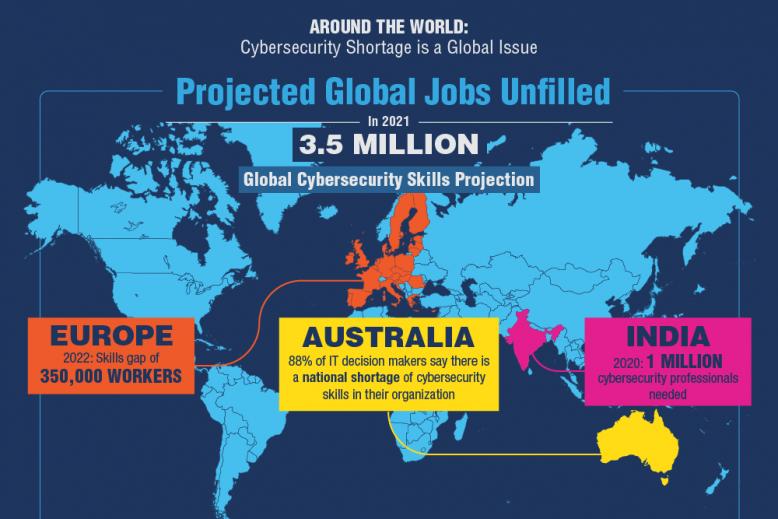 digital_guardian_infografik