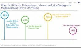 luenendonk_cloud-studie_grafik1