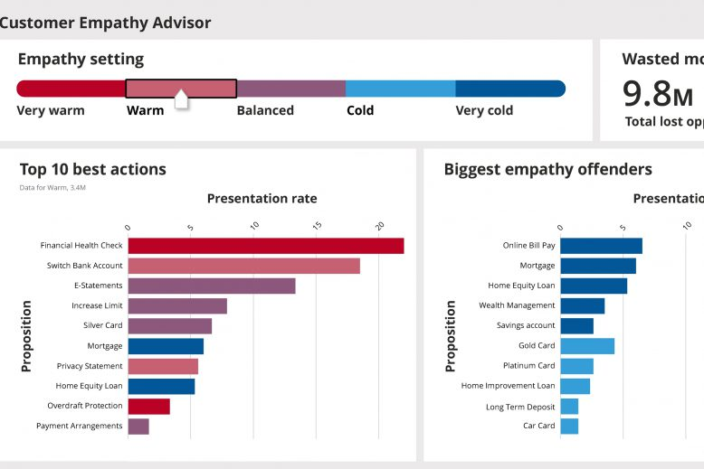 pegasystems_screenshot_customer_empathy_advisor_2-3