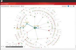 sitecore_path_analyzer_2-3