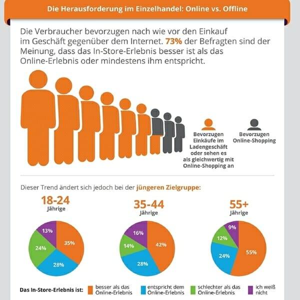 ruckus_infografik_1