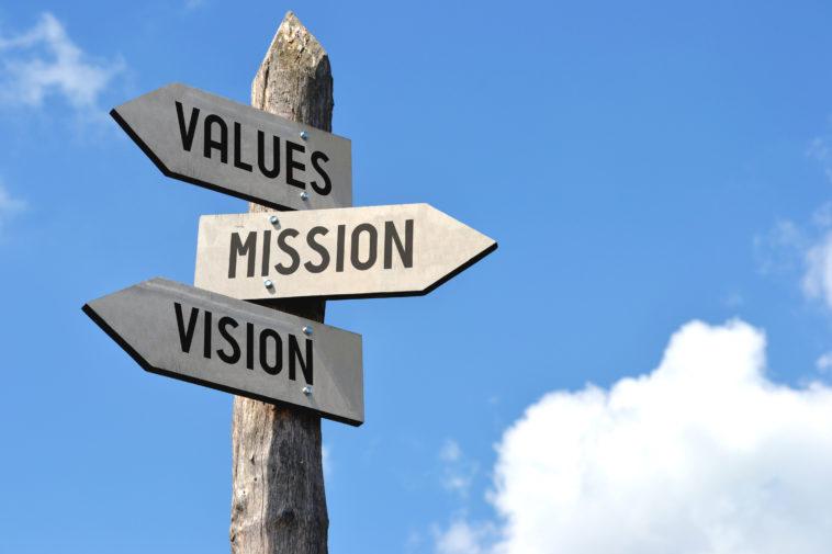 Werte eines Unternehmens