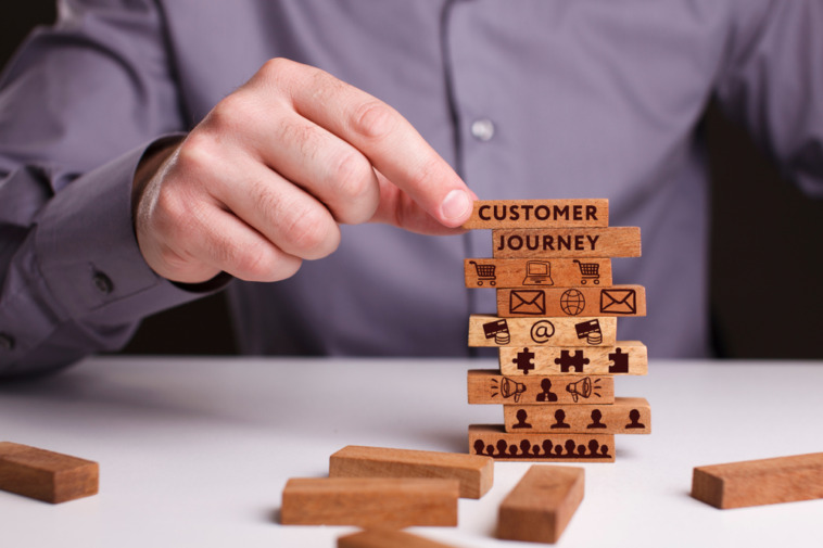 Customer Journey Management Touchpoints