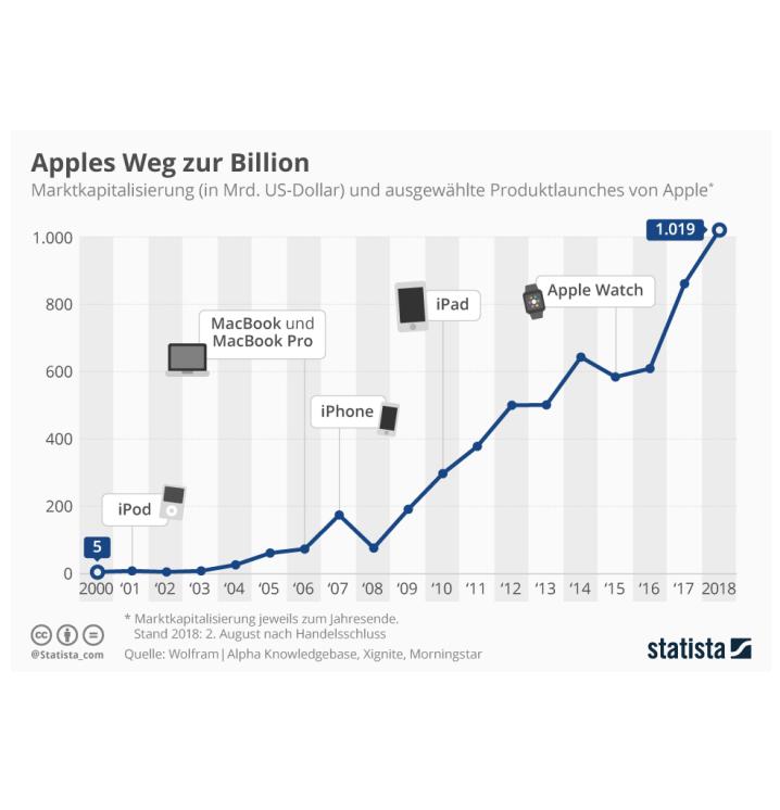 apple_billion_teaser