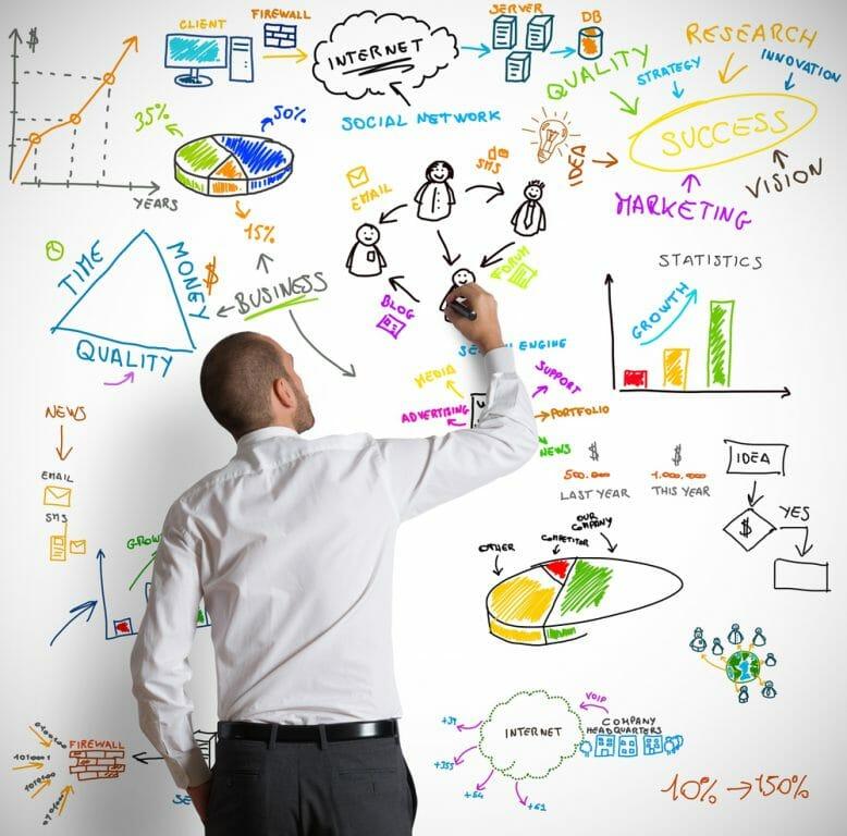 marketing-strategie_shutterstock_124904057_alphaspirit