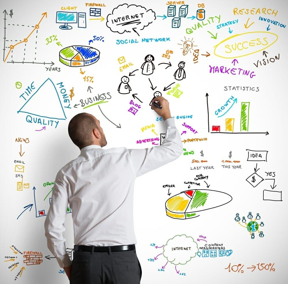 Standortbezogenes Marketing: höhere Relevanz durch Online-Marktplätze