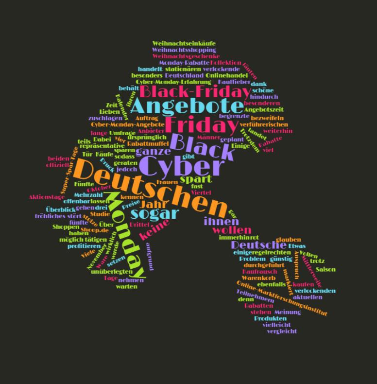 Wortwolke Black Friday - Cyber Monday