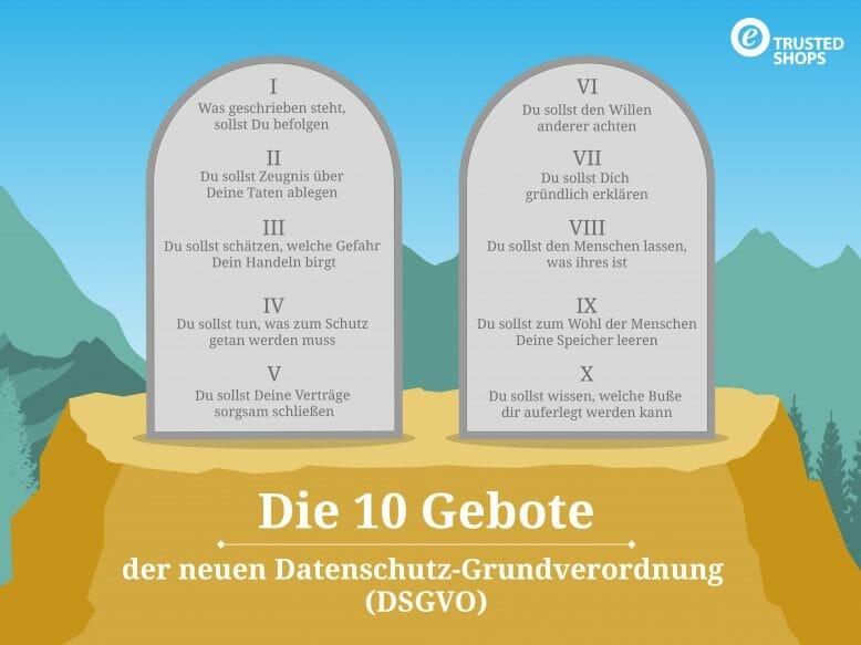 Grafik zehn Gebote der DSGVO