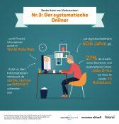 verbrauchertyp-3-systematischer-onliner-faktenkontor-wege-zum-verbraucher-2020