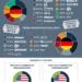 Grafik Saugroboter aus Deutschland Haushaltsroboter